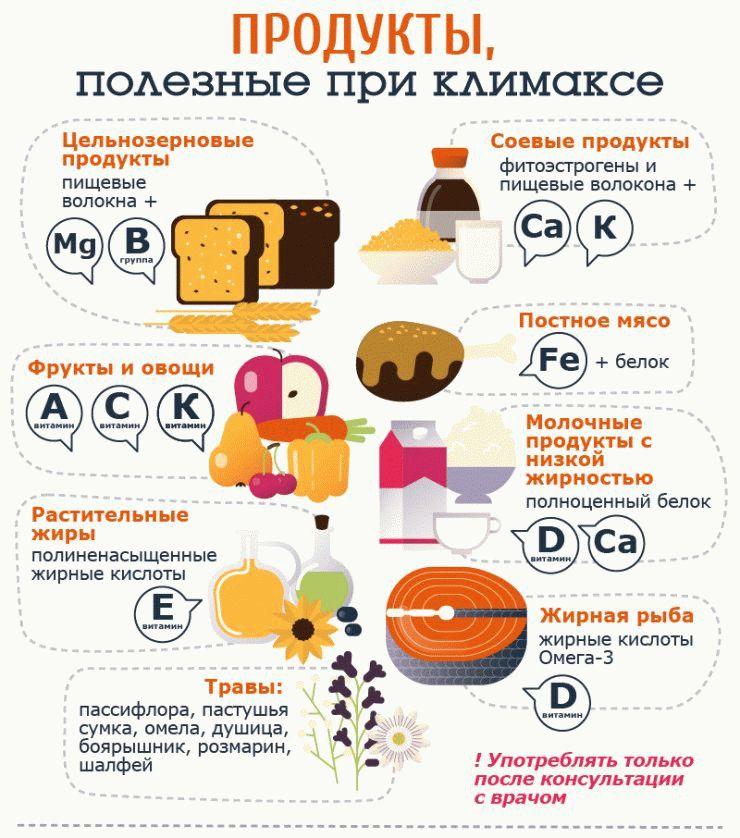 продукты при климаксе